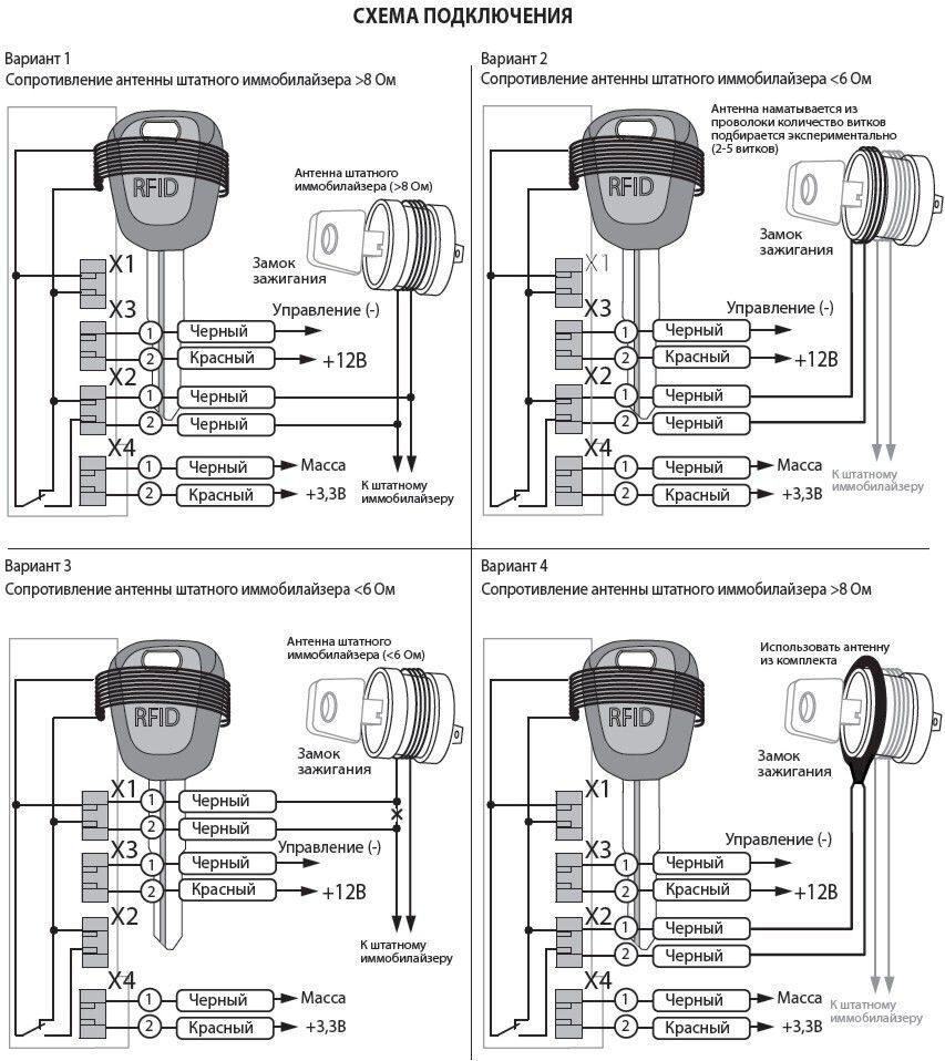 Схема подключения бесключевого модуля обхода иммобилайзера starline f1